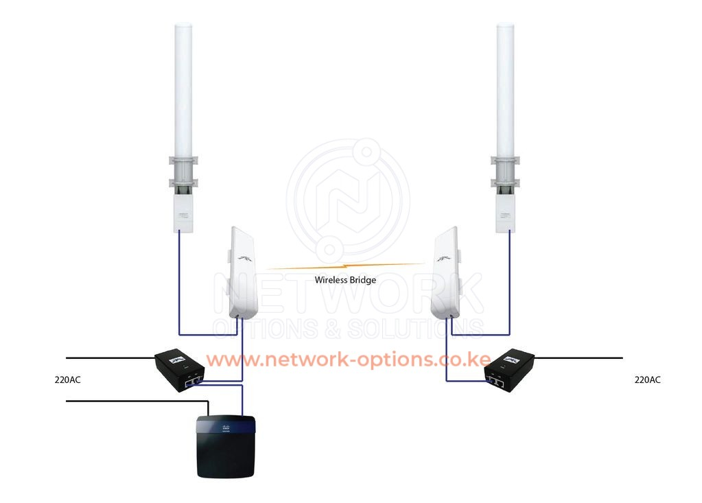 Ubiquiti Omni Antenna AirMAX MiMo 5GHz 13dBi, Omnidirectional Antenna on
